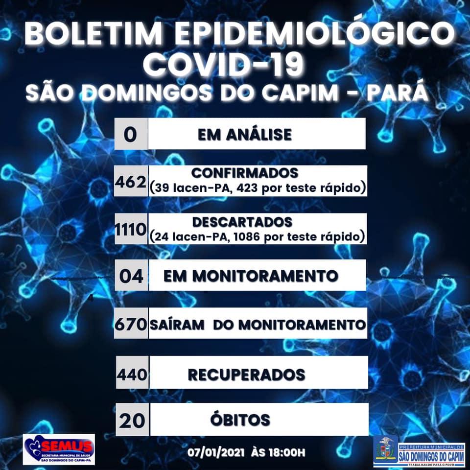 Boletim COVID-19 (07/01/2021) - Prefeitura Municipal de ...