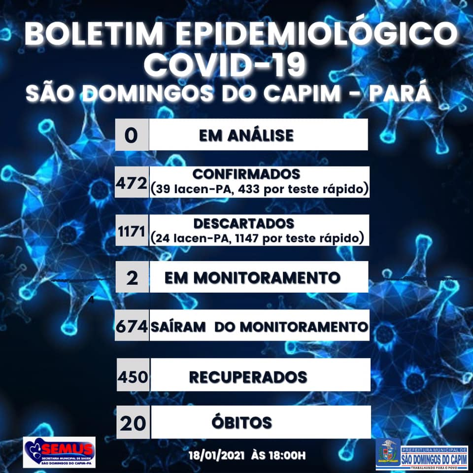 Boletim COVID-19 (18/01/2021) - Prefeitura Municipal de ...