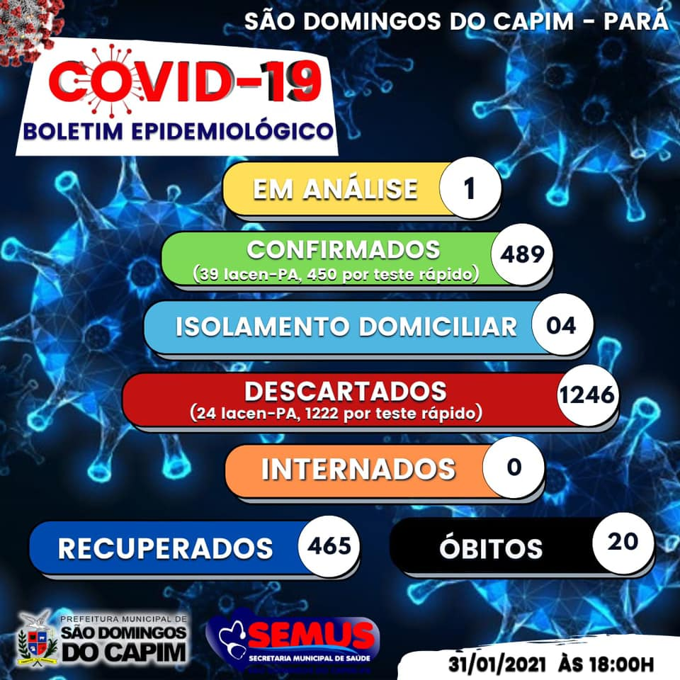 Boletim COVID-19 (31/01/2021) - Prefeitura Municipal de ...